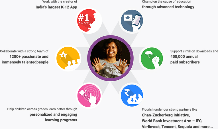 Careers at BYJU'S - Check for Recent Career Options