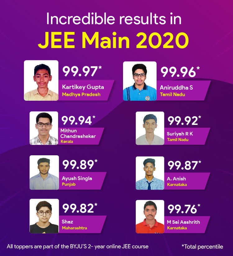 JEE 2020 Result