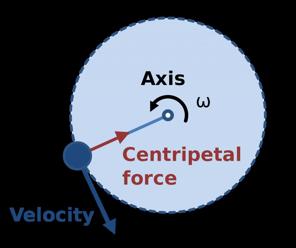 Centripetal_Force