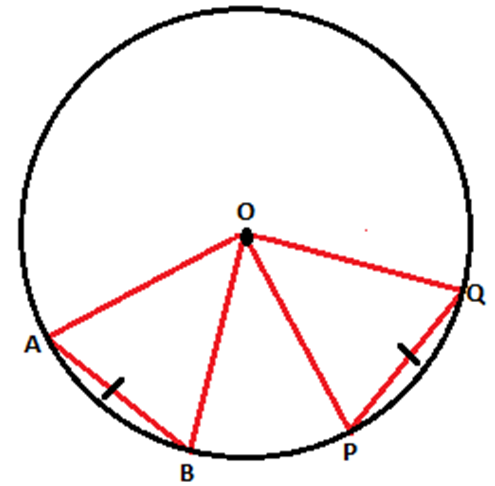 Circle Theorems Learn Important Circle Theorems