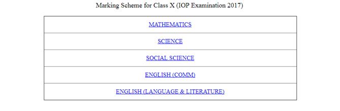 Class 10 Marking Scheme