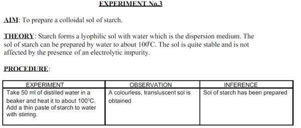 Chemistry Practicals Class 12 Image15