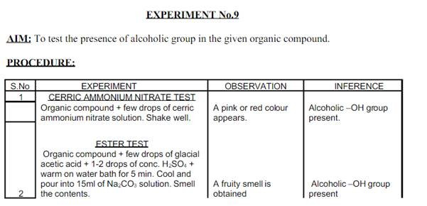 Chemistry Practicals Class 12 Image24