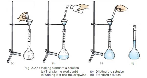 Chemistry practicals class11 image7