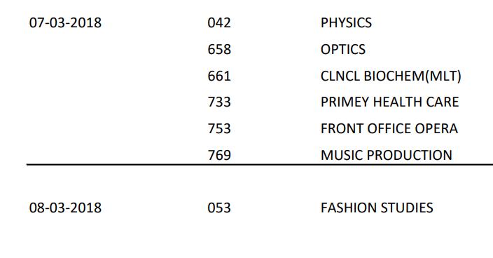 CBSE Class 12 Date Sheet 3