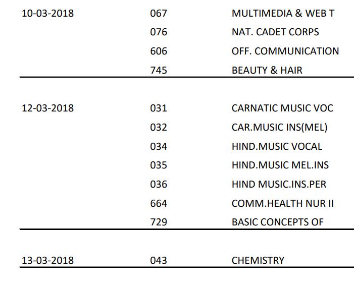 CBSE Class 12 Date Sheet 5
