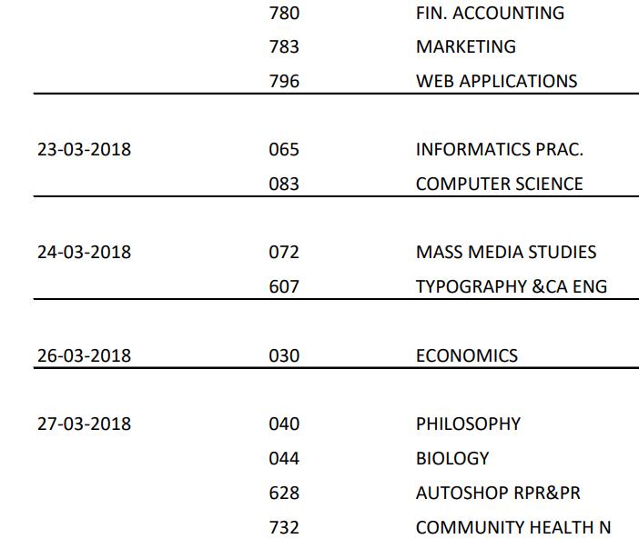 CBSE Class 12 Date Sheet 10
