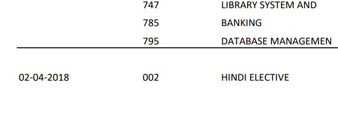CBSE Class 12 Date Sheet 12