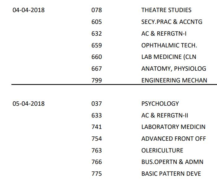 CBSE Class 12 Date Sheet 13