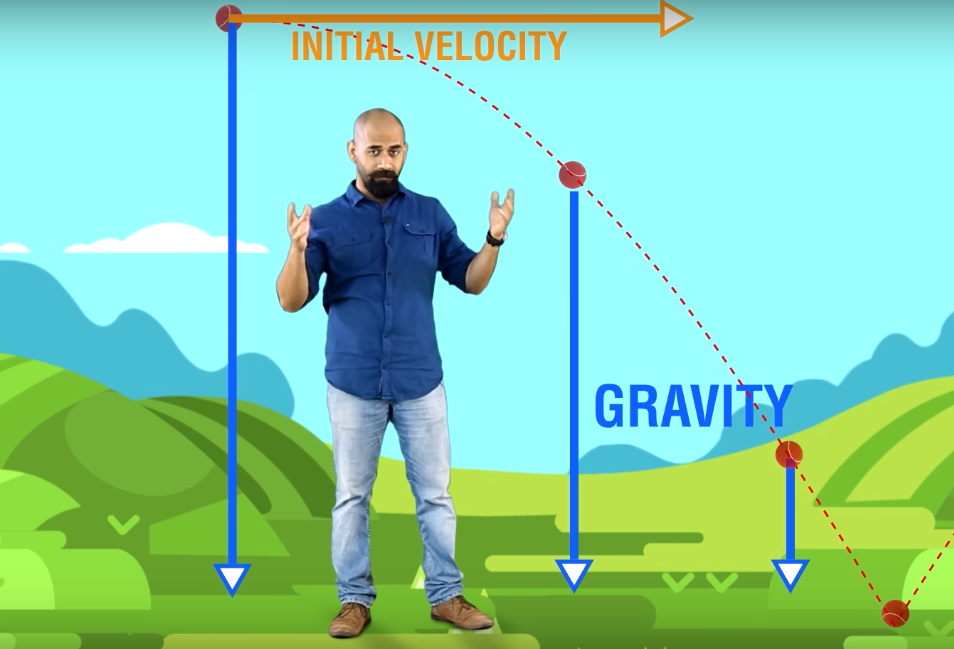 Velocity & Gravity