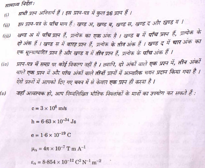 Question Paper Analysis Physics 2