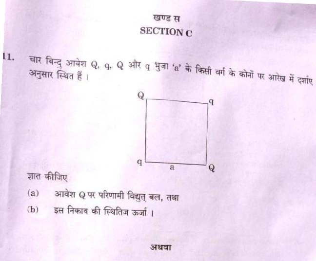 Question Paper Analysis Physics 12