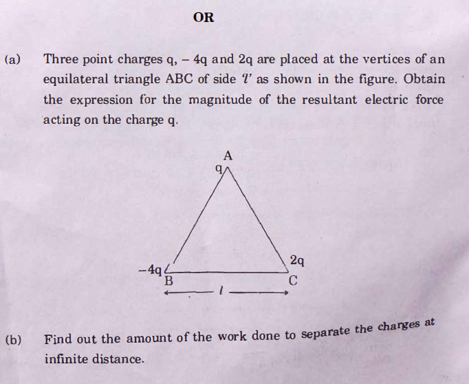 Question Paper Analysis Physics 15