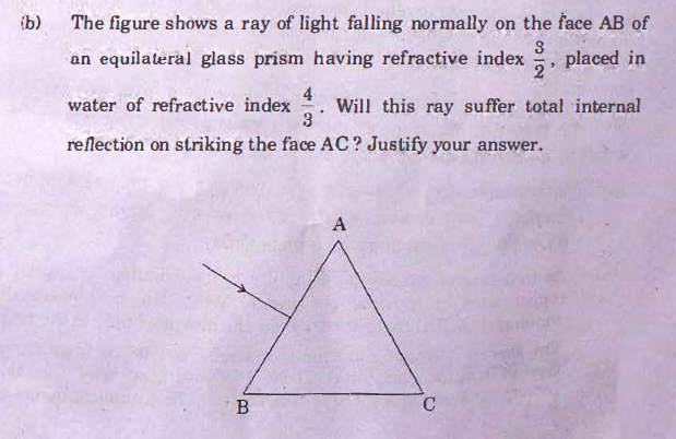 Question Paper Analysis Physics 19