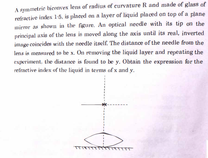 Question Paper Analysis Physics 22