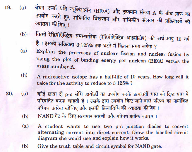 Question Paper Analysis Physics 24