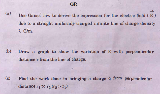Question Paper Analysis Physics 31