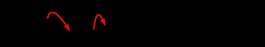 Williamson Synthesis