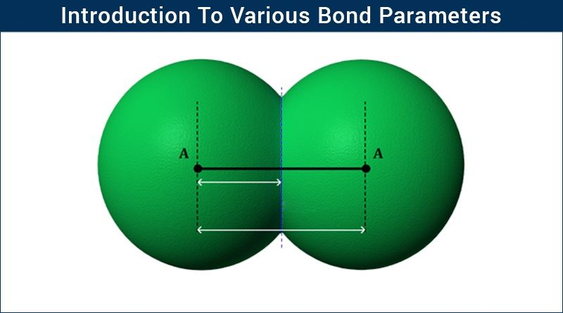 Bond Length - Various Bond Parameters