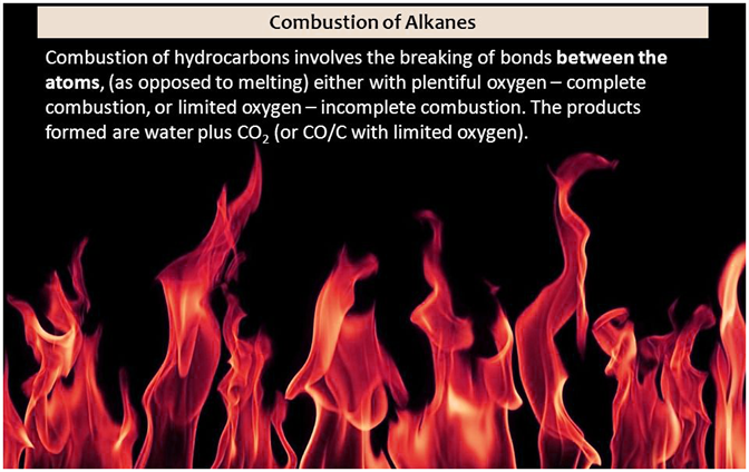 Combustion-Of-Hydrocarbons-Alkanes
