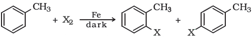 Preparation of aryl halides by electrophilic substitution reaction