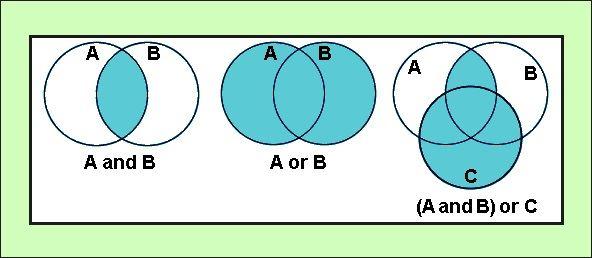 Compound - Statements In Mathematics