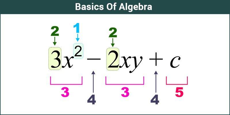Algebra - Basics Of Algebra