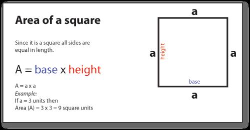 Area Of Square