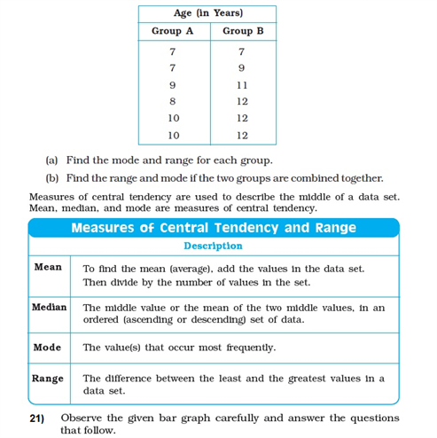 important questions class 8 maths chapter 5 data handling 4