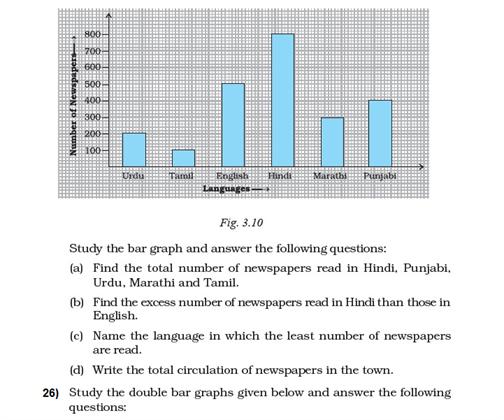 important questions class 8 maths chapter 5 data handling 9