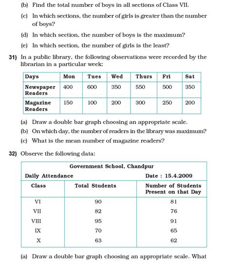 important questions class 8 maths chapter 5 data handling 14