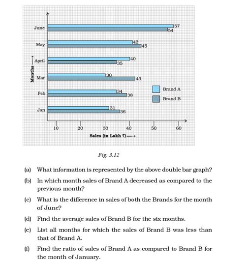important questions class 8 maths chapter 5 data handling 11