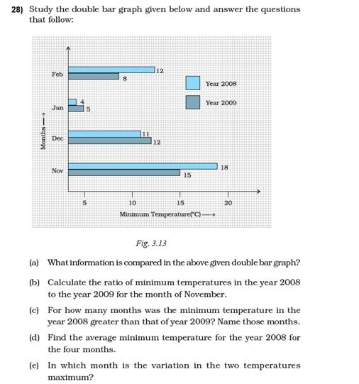 important questions class 8 maths chapter 5 data handling 12