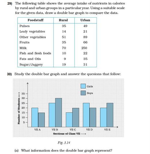 important questions class 8 maths chapter 5 data handling 13