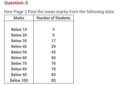 Important Questions Class 10 Maths Chapter 14 statistics Part 3