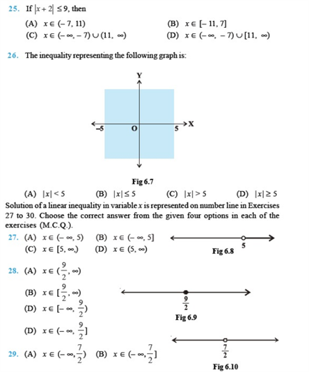 Important Questions Class 11 Maths Chapter 6 Linear Inequalities Part 4