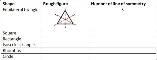Ncert Solutions Class 6 Maths Chapter 13 Introduction To Symmetry