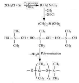 methyl substituted chlorosilane