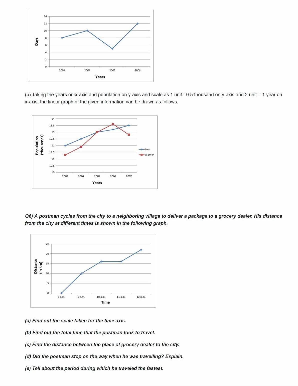 Ncert Solutions For Class 8 Maths Chapter 15 Ex 15.1