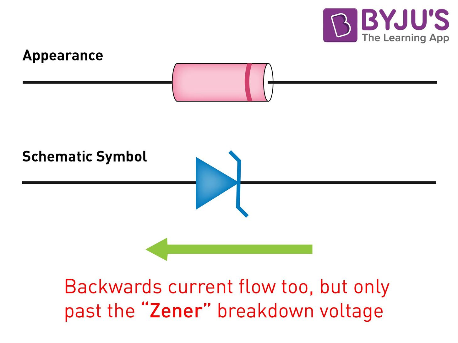 Zener diode as a voltage regulator working principles applications zener diode as a voltage regulator ccuart Choice Image