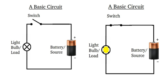 components of basic electrical circuit cell switch and bulbs rh byjus com simple electrical circuit diagram basic electricity circuit diagram