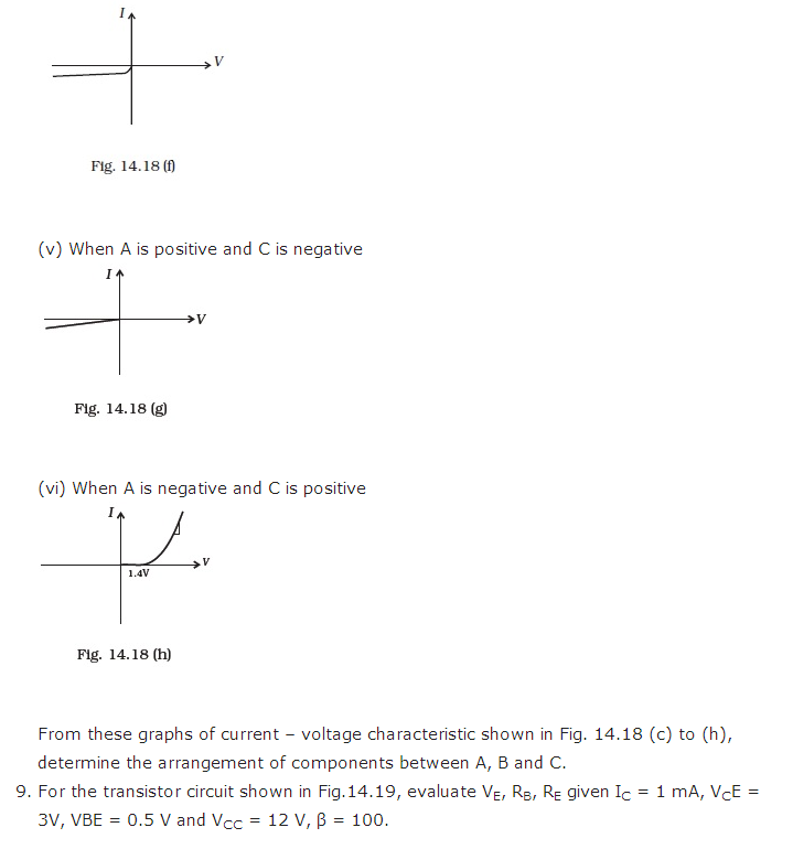 important questions class 12 physics chapter 14 semiconductor electronics materials 8