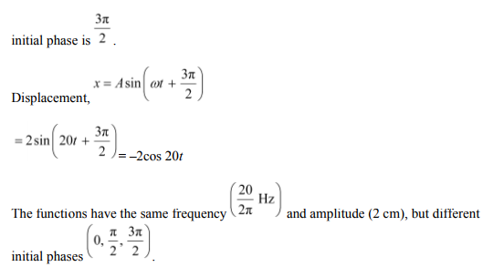 Physics Numericals Class 11 Chapter 14 35
