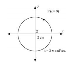 Physics Numericals Class 11 Chapter 14 47