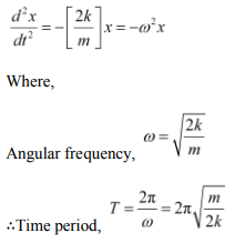 Physics Numericals Class 11 Chapter 14 53