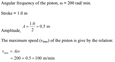 Physics Numericals Class 11 Chapter 14 55