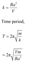 Physics Numericals Class 11 Chapter 14 78