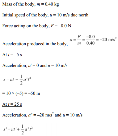 Physics Numericals Class 11 Chapter 5 24