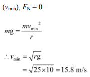 Physics Numericals Class 11 Chapter 5 121