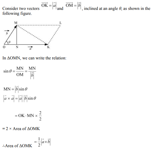 Physics Numericals Class 11 Chapter 7 10